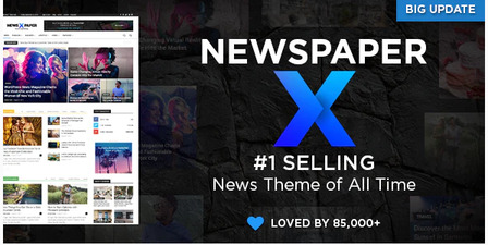NewsPaper best WordPress Sports Themes